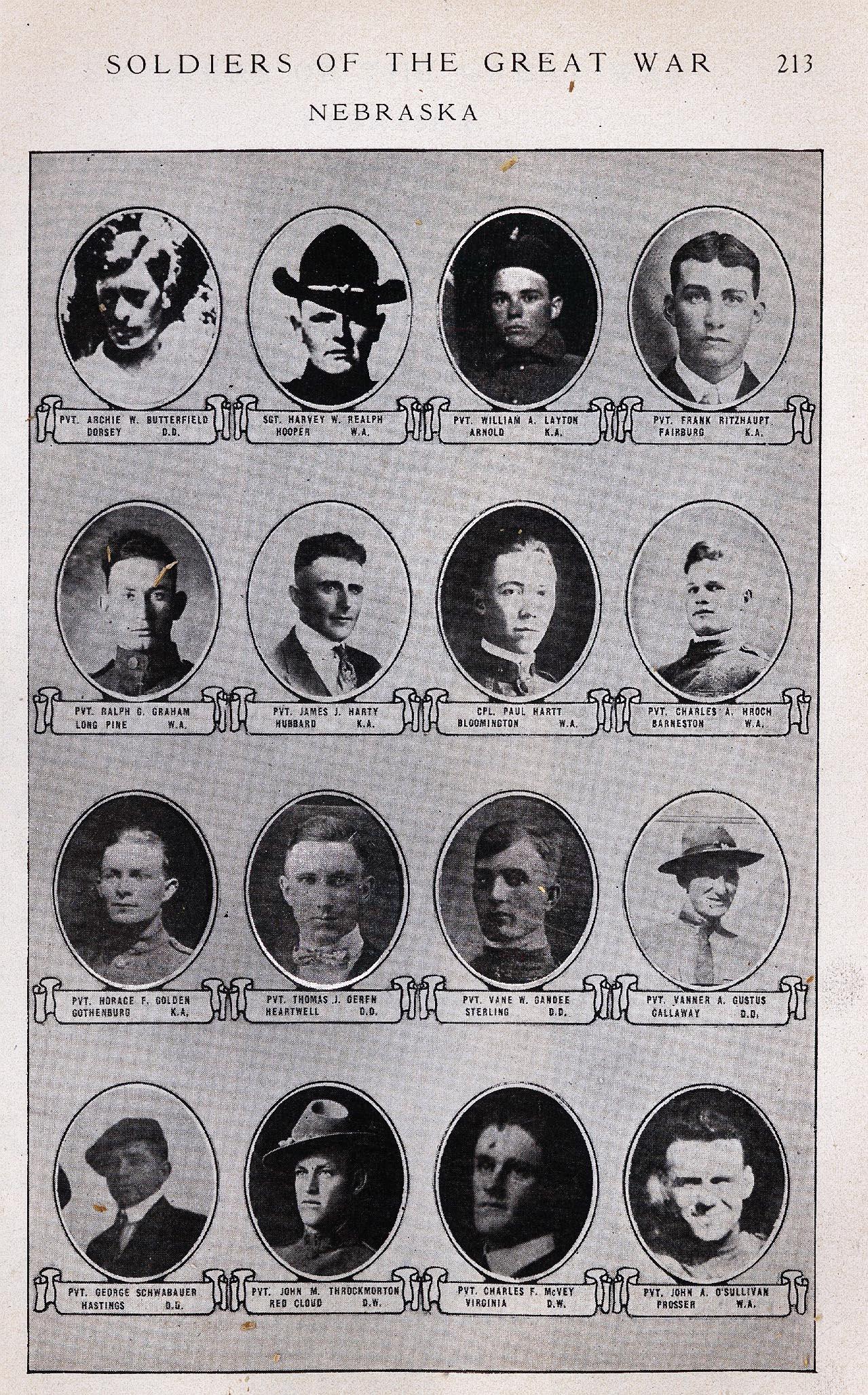 World War I Nebraska A B C D E